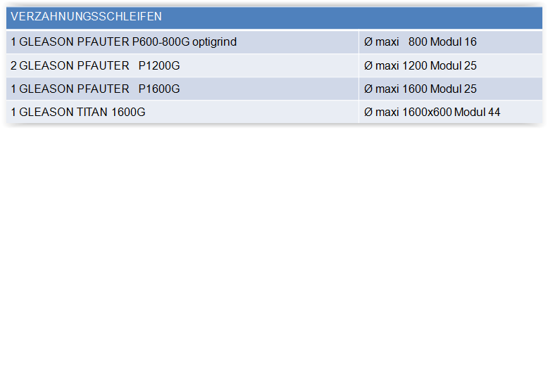 Rectification allemand